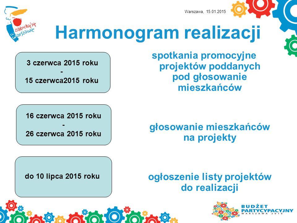 Harmonogram realizacji spotkania promocyjne projektów poddanych pod głosowanie mieszkańców głosowanie mieszkańców na projekty ogłoszenie listy projektów do realizacji do 10 lipca 2015 roku 3 czerwca 2015 roku - 15 czerwca2015 roku 16 czerwca 2015 roku - 26 czerwca 2015 roku Warszawa, 15.01.2015