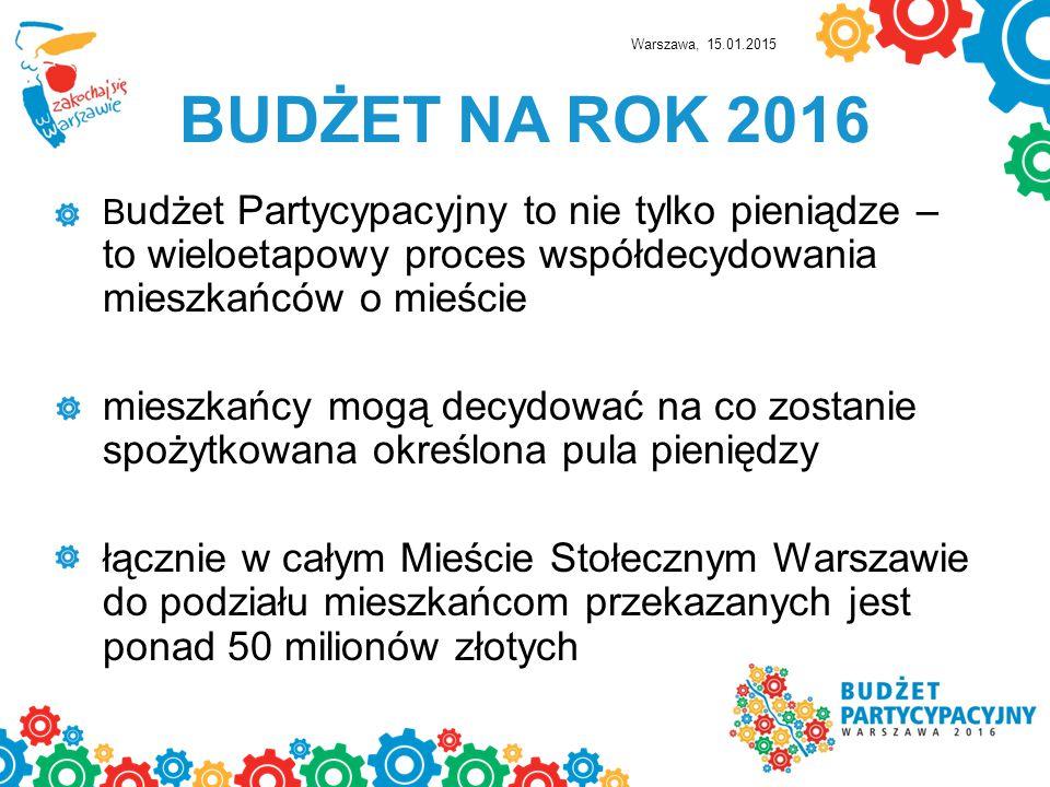BUDŻET NA ROK 2016 Podstawą prawną przeprowadzania Budżetu partycypacyjnego jest: Regulamin przeprowadzania budżetu partycypacyjnego w Mieście Stołecznym Warszawie na rok 2016, stanowiący załącznik do Zarządzenia nr 6699/2014 Prezydenta m.st.