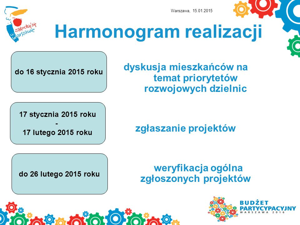 Harmonogram realizacji dyskusja mieszkańców na temat priorytetów rozwojowych dzielnic zgłaszanie projektów weryfikacja ogólna zgłoszonych projektów Warszawa, 15.01.2015 do 16 stycznia 2015 roku 17 stycznia 2015 roku - 17 lutego 2015 roku do 26 lutego 2015 roku