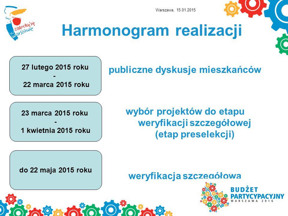 Harmonogram realizacji publiczne dyskusje mieszkańców wybór projektów do etapu weryfikacji szczegółowej (etap preselekcji) weryfikacja szczegółowa Warszawa, 15.01.2015 23 marca 2015 roku - 1 kwietnia 2015 roku 27 lutego 2015 roku - 22 marca 2015 roku do 22 maja 2015 roku
