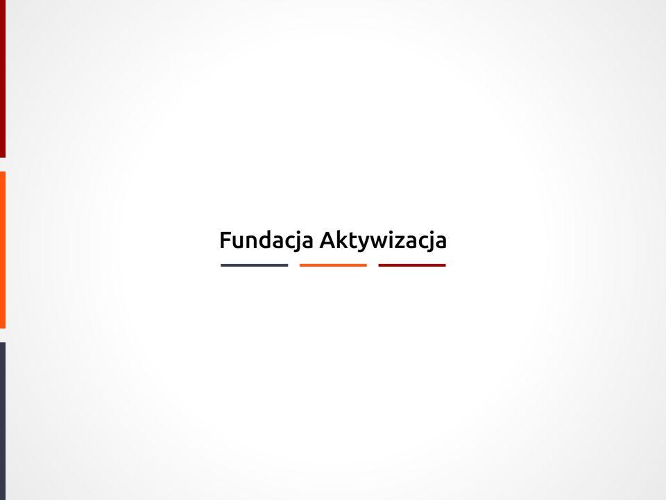 Fundacja Aktywizacja Osoby niesłyszące.
