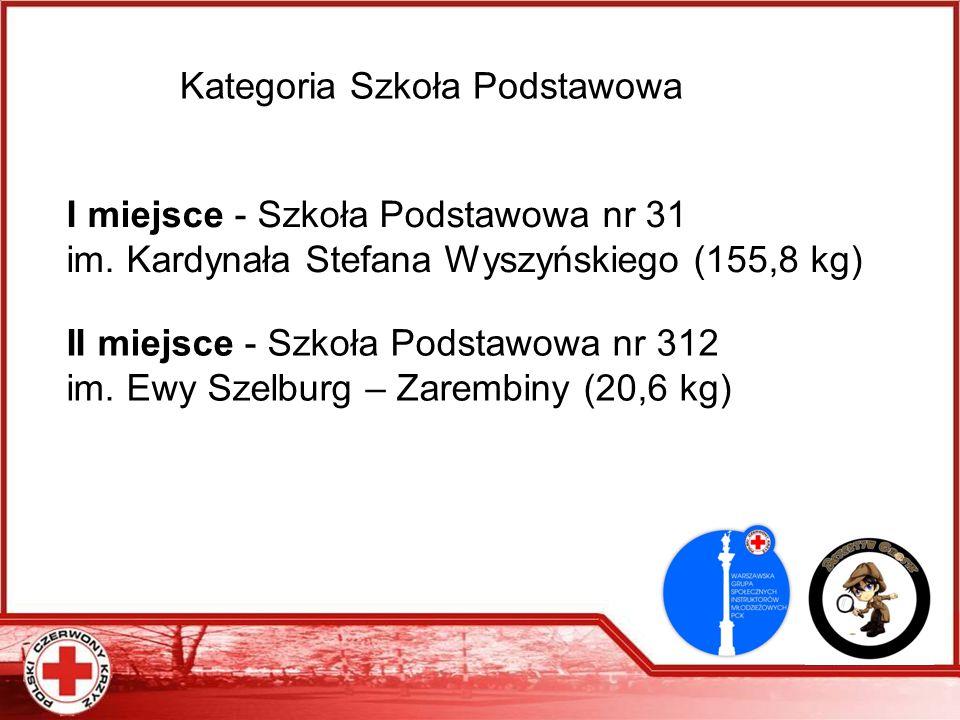 Kategoria Szkoła Podstawowa I miejsce - Szkoła Podstawowa nr 31 im. Kardynała Stefana Wyszyńskiego (155,8 kg) II miejsce - Szkoła Podstawowa nr 312 im