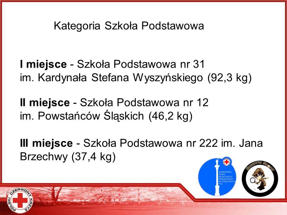 III miejsce - Szkoła Podstawowa nr 222 im. Jana Brzechwy (37,4 kg) Kategoria Szkoła Podstawowa I miejsce - Szkoła Podstawowa nr 31 im. Kardynała Stefa