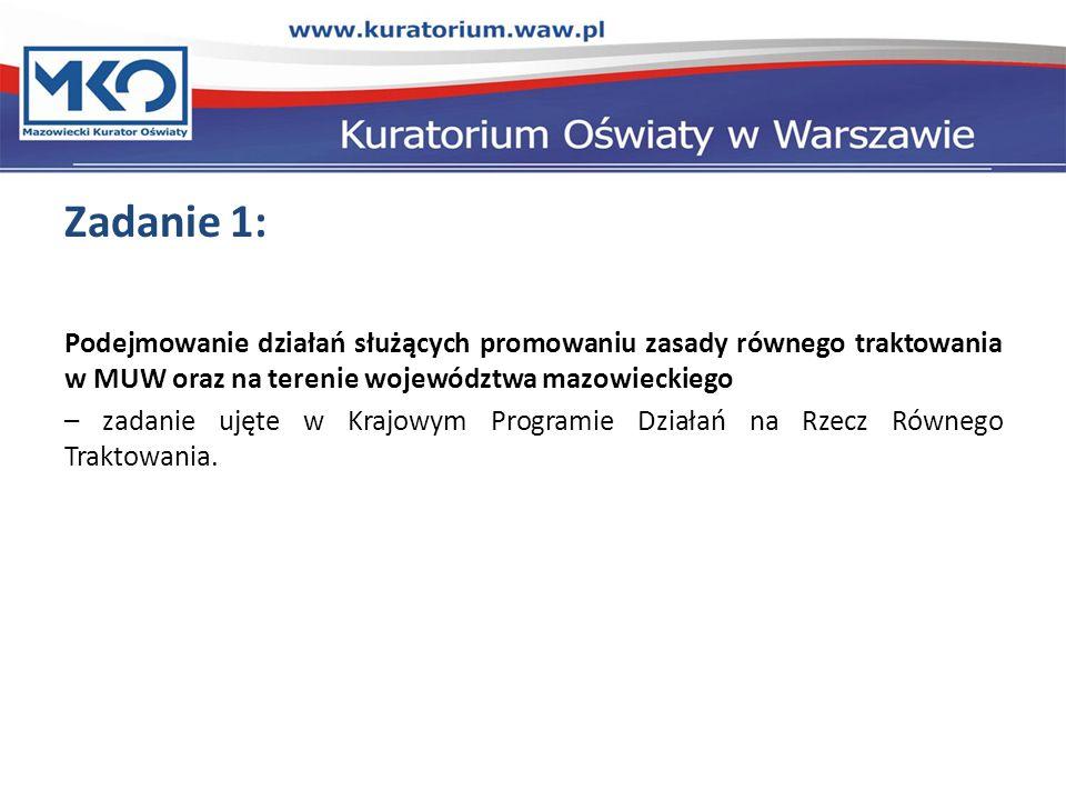 Zadanie 1: Podejmowanie działań służących promowaniu zasady równego traktowania w MUW oraz na terenie województwa mazowieckiego – zadanie ujęte w Krajowym Programie Działań na Rzecz Równego Traktowania.