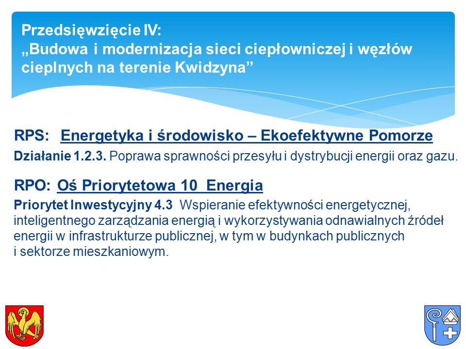 RPS:Energetyka i środowisko – Ekoefektywne Pomorze Działanie 1.2.3.