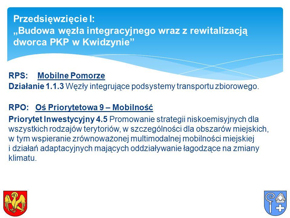 RPS:Mobilne Pomorze Działanie 1.1.3 Węzły integrujące podsystemy transportu zbiorowego.