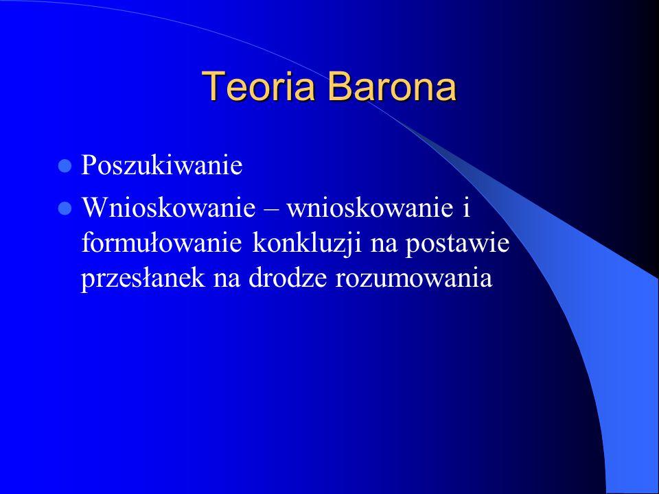 Teoria Barona Poszukiwanie Wnioskowanie – wnioskowanie i formułowanie konkluzji na postawie przesłanek na drodze rozumowania