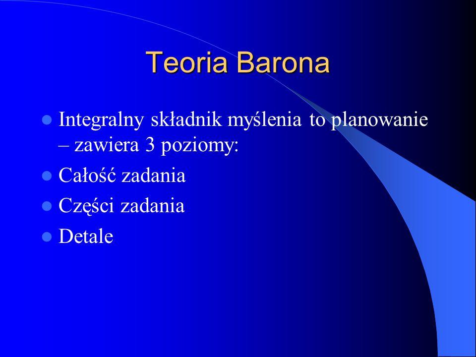 Teoria Barona Integralny składnik myślenia to planowanie – zawiera 3 poziomy: Całość zadania Części zadania Detale