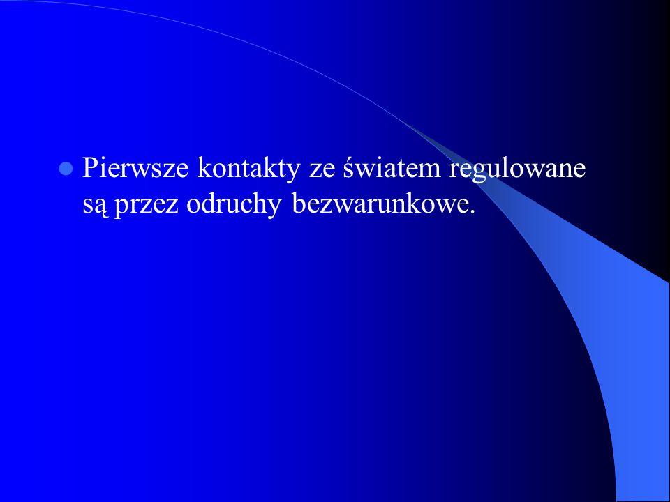 Myślenie Michał Białek