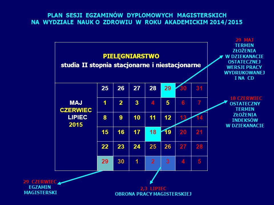 PLAN SESJI EGZAMINÓW DYPLOMOWYCH MAGISTERSKICH NA WYDZIALE NAUK O ZDROWIU W ROKU AKADEMICKIM 2014/2015 18 CZERWIEC OSTATECZNY TERMIN ZŁOŻENIA INDEKSÓW