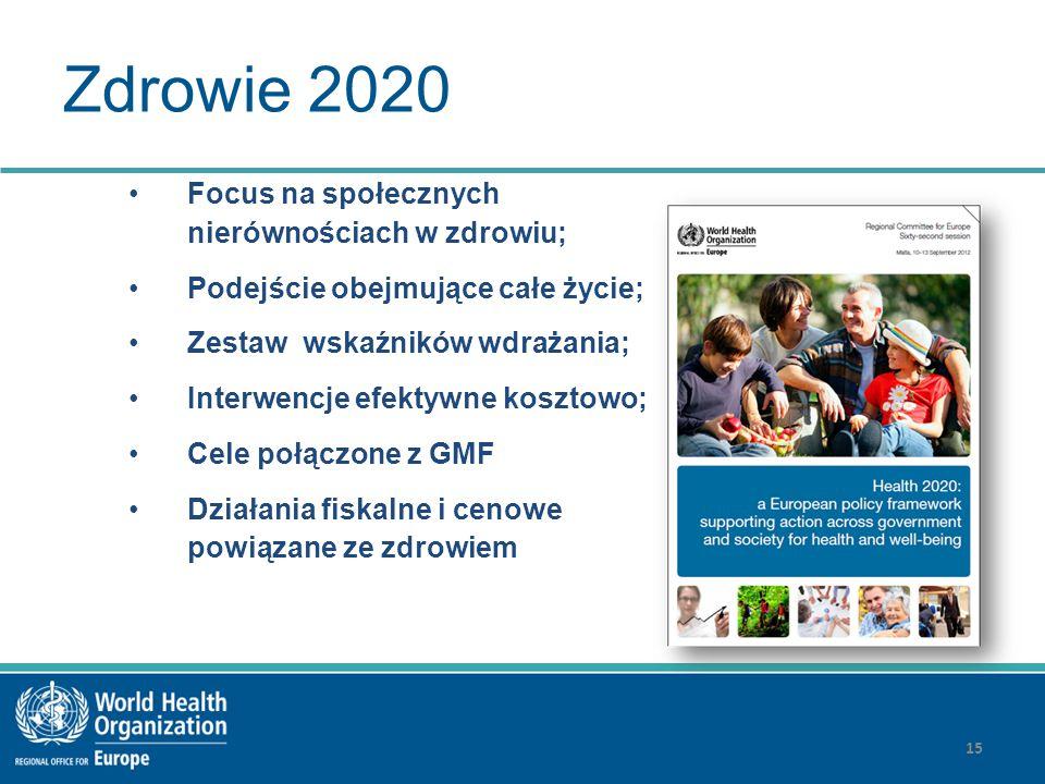 Zdrowie 2020 Focus na społecznych nierównościach w zdrowiu; Podejście obejmujące całe życie; Zestaw wskaźników wdrażania; Interwencje efektywne koszto