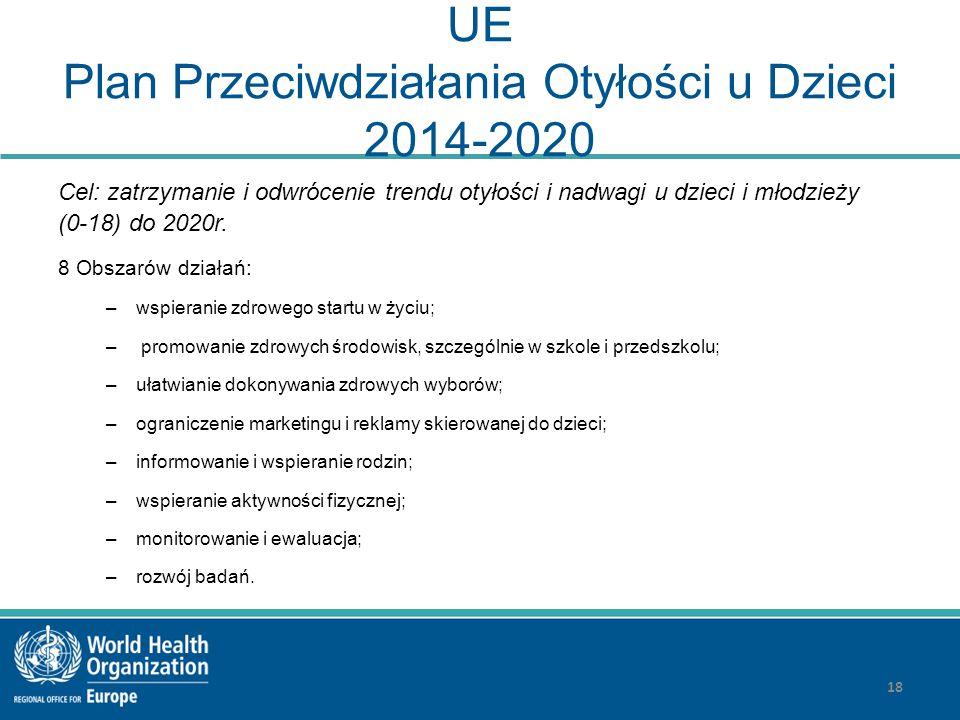 UE Plan Przeciwdziałania Otyłości u Dzieci 2014-2020 Cel: zatrzymanie i odwrócenie trendu otyłości i nadwagi u dzieci i młodzieży (0-18) do 2020r. 8 O