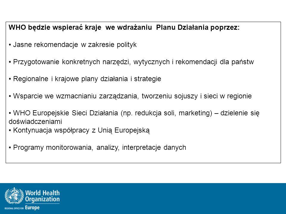 WHO będzie wspierać kraje we wdrażaniu Planu Działania poprzez: Jasne rekomendacje w zakresie polityk Przygotowanie konkretnych narzędzi, wytycznych i