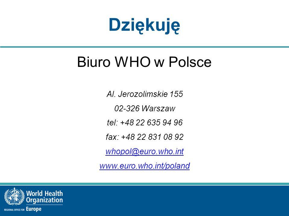 Dziękuję Biuro WHO w Polsce Al. Jerozolimskie 155 02-326 Warszaw tel: +48 22 635 94 96 fax: +48 22 831 08 92 whopol@euro.who.int www.euro.who.int/pola
