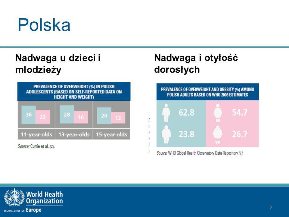 Polska Nadwaga u dzieci i młodzieży Nadwaga i otyłość dorosłych 3