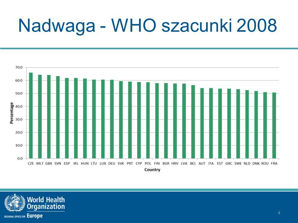 Nadwaga - WHO szacunki 2008 4