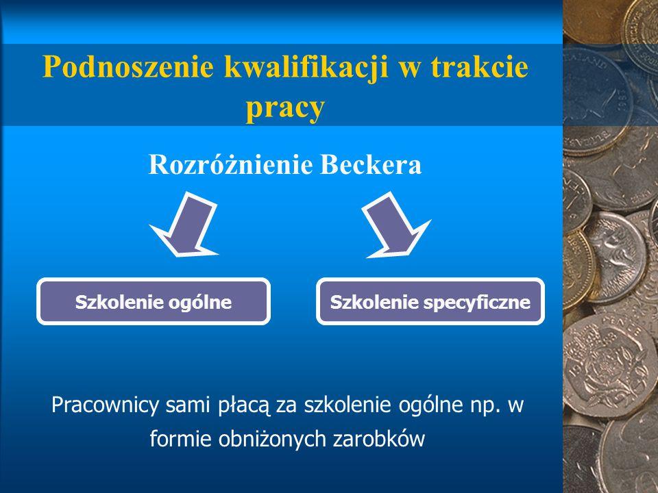 Podnoszenie kwalifikacji w trakcie pracy Rozróżnienie Beckera Szkolenie ogólneSzkolenie specyficzne Pracownicy sami płacą za szkolenie ogólne np.
