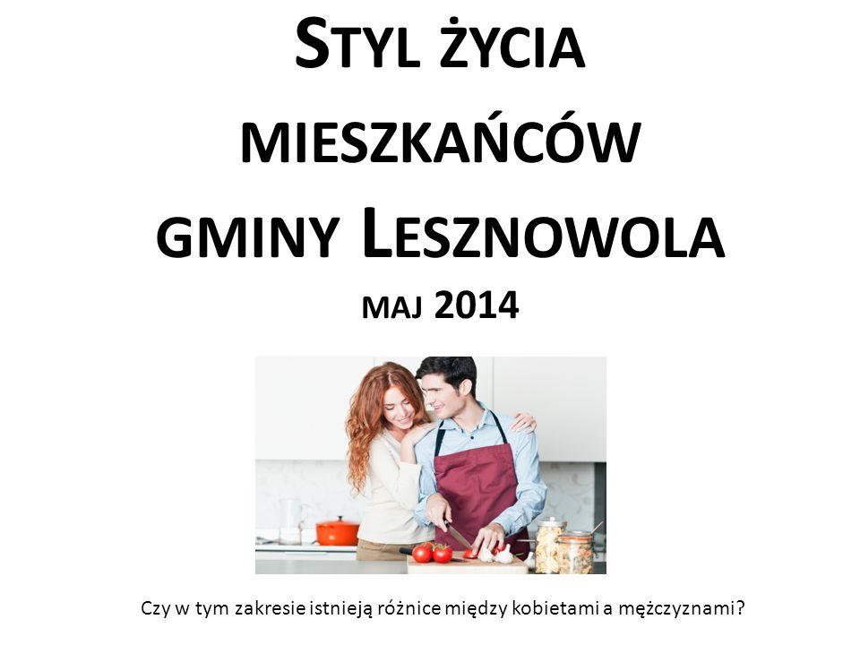 S TYL ŻYCIA MIESZKAŃCÓW GMINY L ESZNOWOLA MAJ 2014 Czy w tym zakresie istnieją różnice między kobietami a mężczyznami