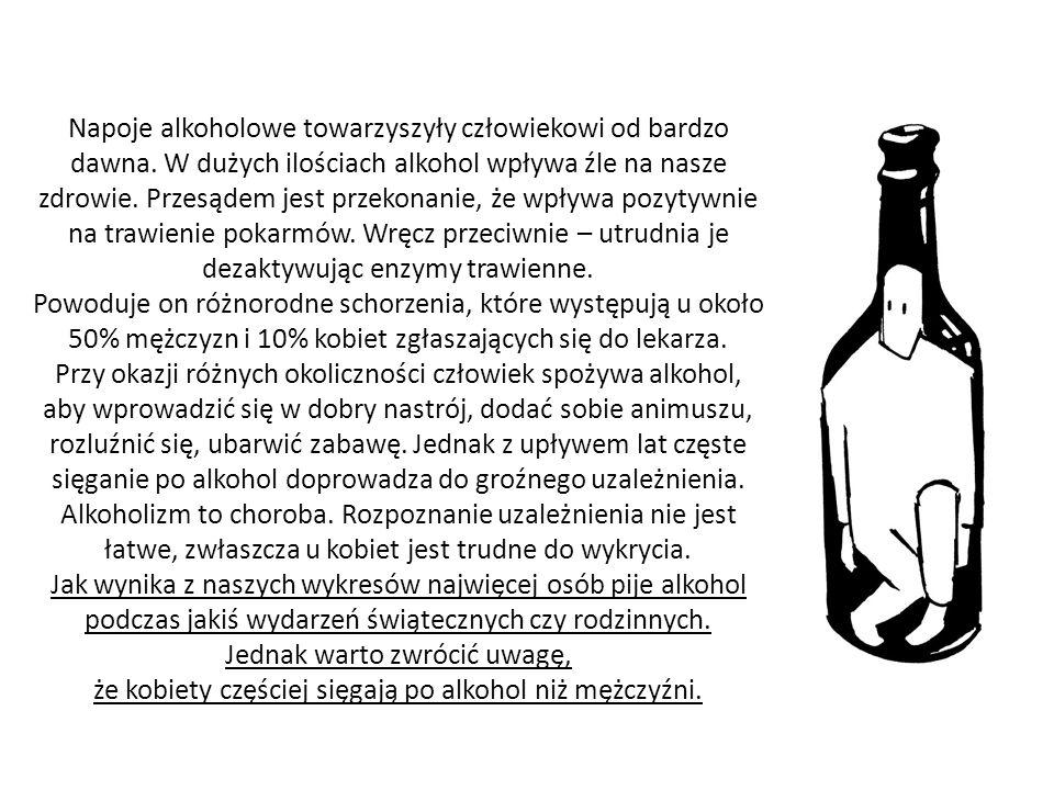 Napoje alkoholowe towarzyszyły człowiekowi od bardzo dawna.