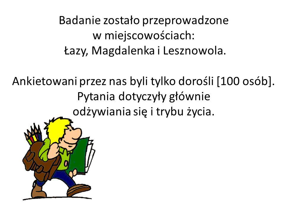 Badanie zostało przeprowadzone w miejscowościach: Łazy, Magdalenka i Lesznowola.