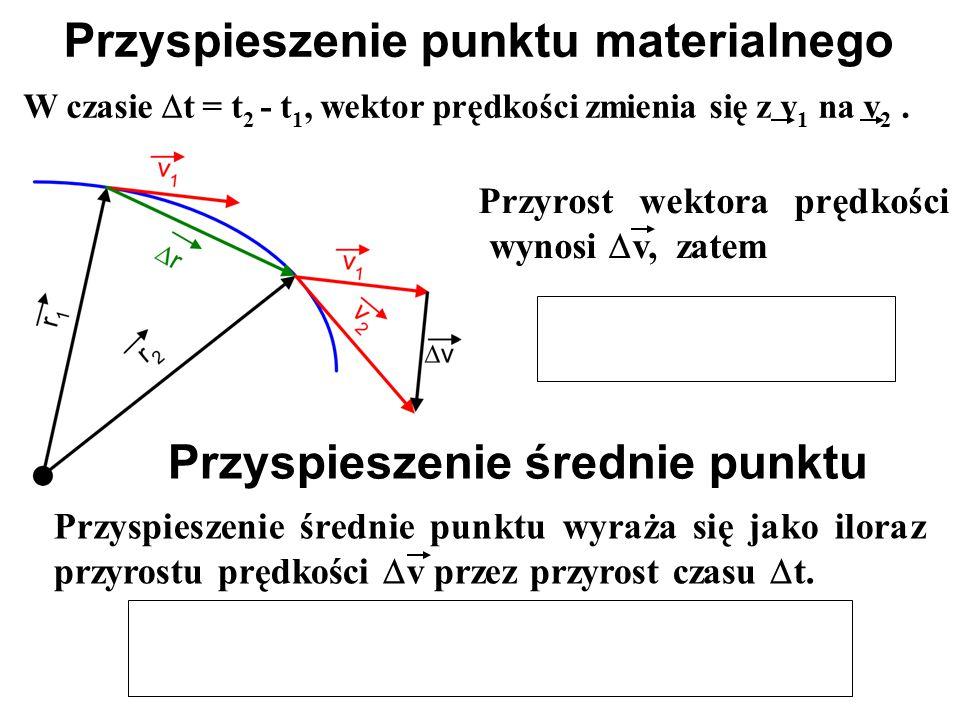 W czasie  t = t 2 - t 1, wektor prędkości zmienia się z v 1 na v 2. Przyspieszenie punktu materialnego Przyrost wektora prędkości wynosi  v, zatem P