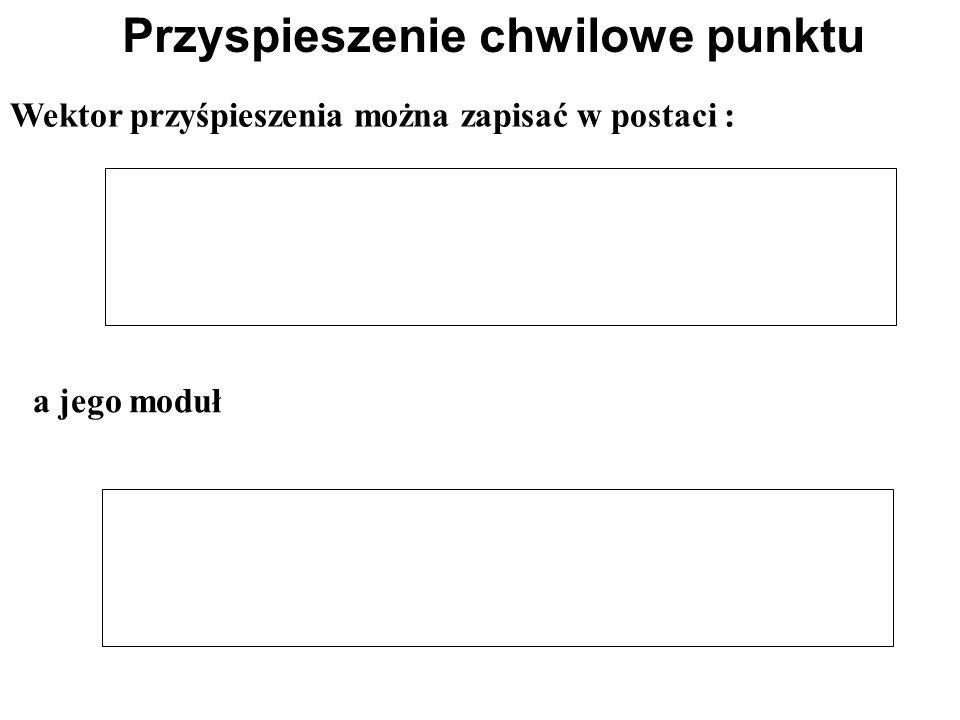Wektor przyśpieszenia można zapisać w postaci : a jego moduł Przyspieszenie chwilowe punktu