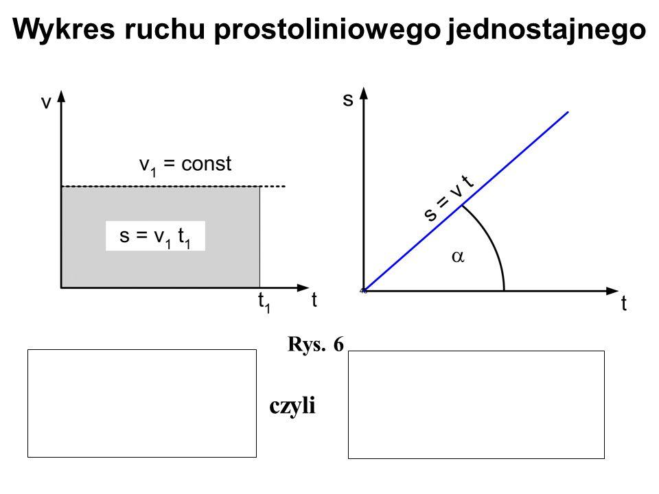 Rys. 6 czyli Wykres ruchu prostoliniowego jednostajnego