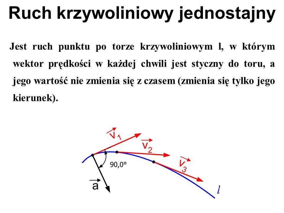 Ruch krzywoliniowy jednostajny Jest ruch punktu po torze krzywoliniowym l, w którym wektor prędkości w każdej chwili jest styczny do toru, a jego wart