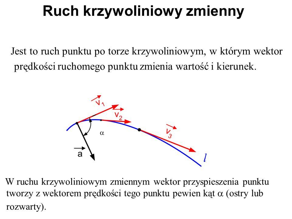 W ruchu krzywoliniowym zmiennym wektor przyspieszenia punktu tworzy z wektorem prędkości tego punktu pewien kąt  (ostry lub rozwarty). Jest to ruch p
