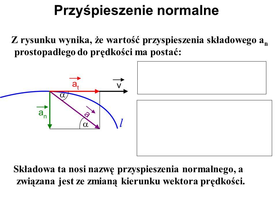 Z rysunku wynika, że wartość przyspieszenia składowego a n prostopadłego do prędkości ma postać: Składowa ta nosi nazwę przyspieszenia normalnego, a z