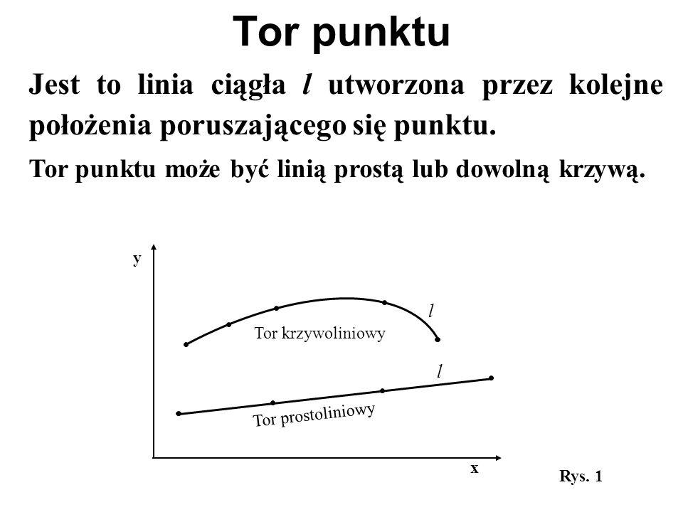 Jest to linia ciągła l utworzona przez kolejne położenia poruszającego się punktu. Tor punktu może być linią prostą lub dowolną krzywą. Rys. 1 Tor pun