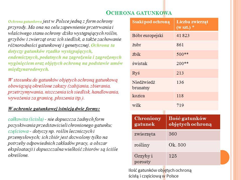 O CHRONA GATUNKOWA Ochrona gatunkowa jest w Polsce jedną z form ochrony przyrody. Ma ona na celu zapewnienie przetrwania i właściwego stanu ochrony dz