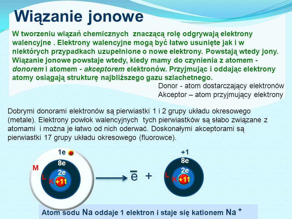 Atom sodu Na oddaje 1 elektron i staje się kationem Na + W tworzeniu wiązań chemicznych znaczącą rolę odgrywają elektrony walencyjne. Elektrony walenc