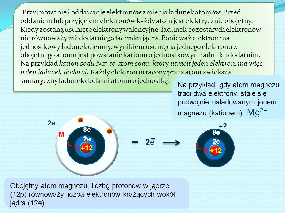 Przyjmowanie i oddawanie elektronów zmienia ładunek atomów. Przed oddaniem lub przyjęciem elektronów każdy atom jest elektrycznie obojętny. Kiedy zost