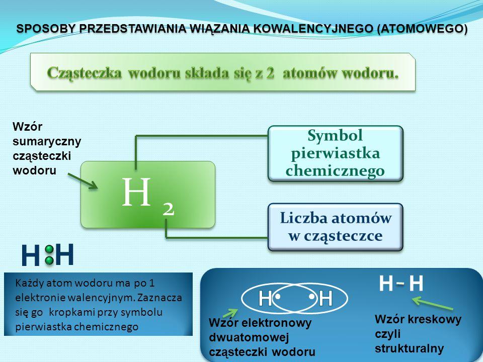 H 2 Symbol pierwiastka chemicznego Liczba atomów w cząsteczce H H Każdy atom wodoru ma po 1 elektronie walencyjnym. Zaznacza się go kropkami przy symb