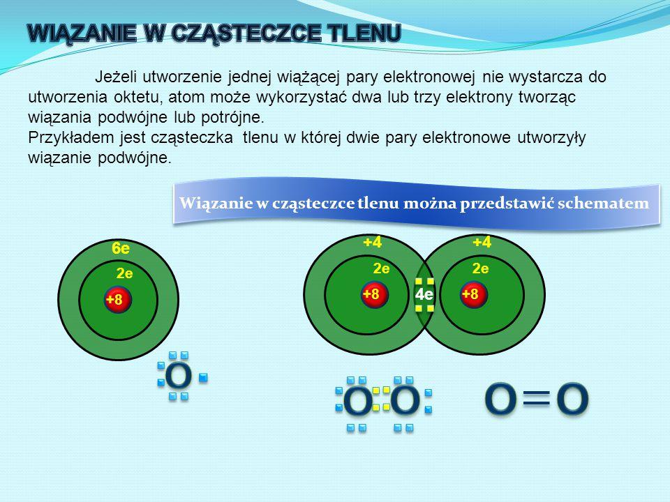 Jeżeli utworzenie jednej wiążącej pary elektronowej nie wystarcza do utworzenia oktetu, atom może wykorzystać dwa lub trzy elektrony tworząc wiązania