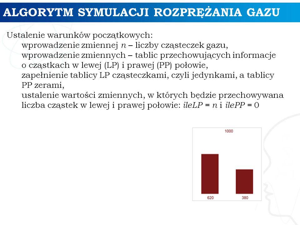 ALGORYTM SYMULACJI ROZPRĘŻANIA GAZU Ustalenie warunków początkowych: wprowadzenie zmiennej n – liczby cząsteczek gazu, wprowadzenie zmiennych – tablic