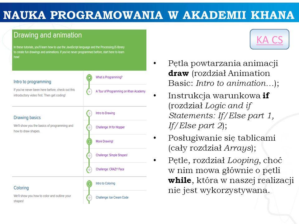 NAUKA PROGRAMOWANIA W AKADEMII KHANA Pętla powtarzania animacji draw (rozdział Animation Basic: Intro to animation… ); Instrukcja warunkowa if (rozdzi