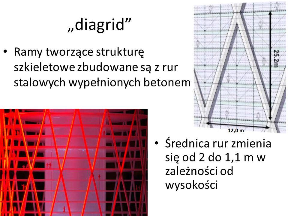 """""""diagrid Ramy tworzące strukturę szkieletowe zbudowane są z rur stalowych wypełnionych betonem Średnica rur zmienia się od 2 do 1,1 m w zależności od wysokości"""
