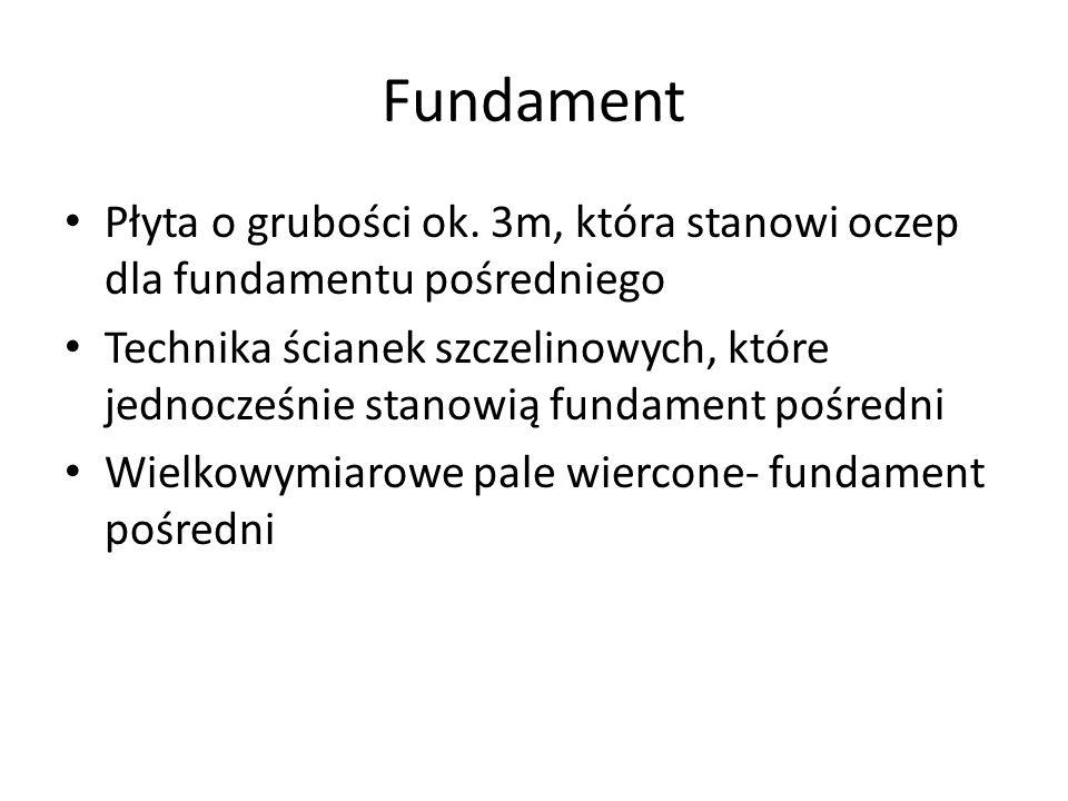Fundament Płyta o grubości ok.