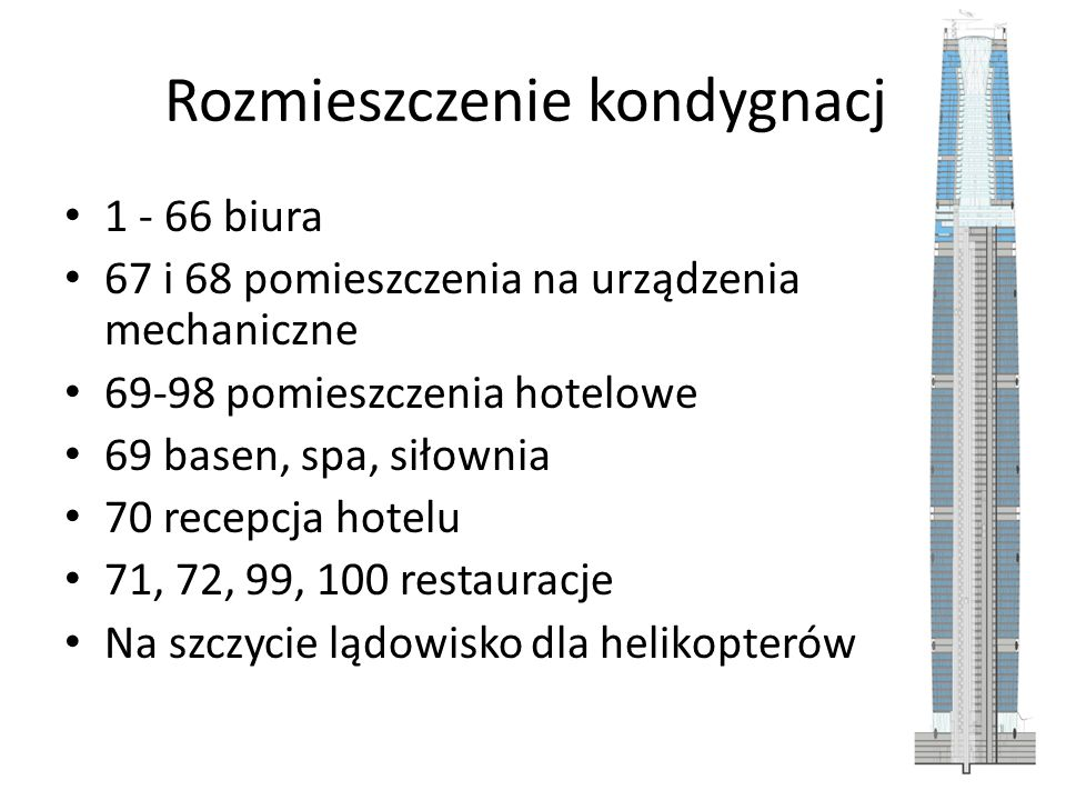 Rozmieszczenie kondygnacji 1 - 66 biura 67 i 68 pomieszczenia na urządzenia mechaniczne 69-98 pomieszczenia hotelowe 69 basen, spa, siłownia 70 recepcja hotelu 71, 72, 99, 100 restauracje Na szczycie lądowisko dla helikopterów