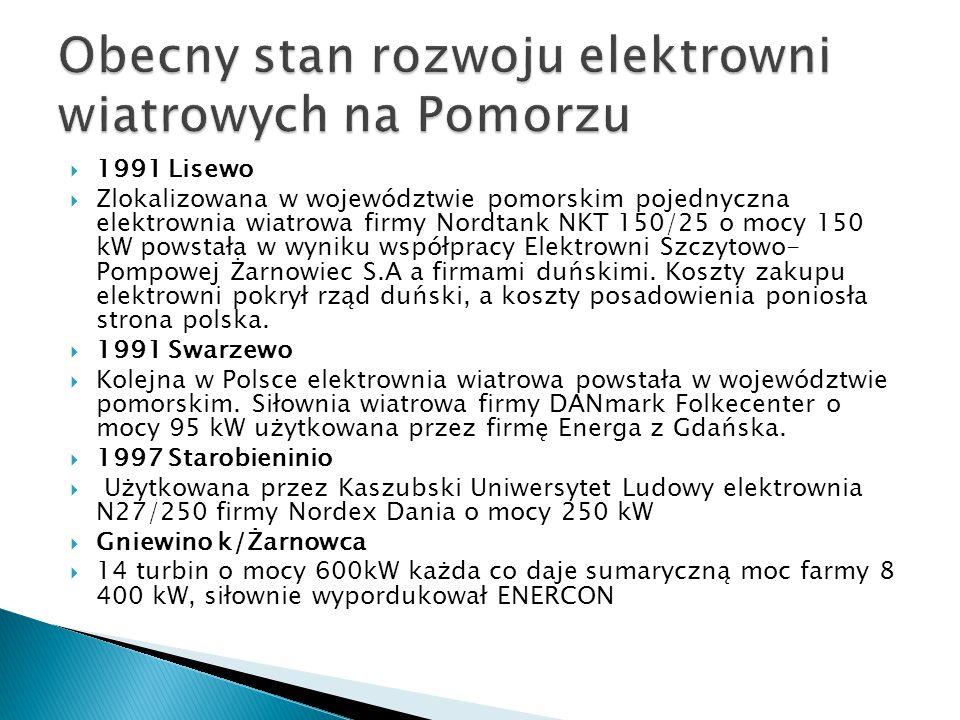  1991 Lisewo  Zlokalizowana w województwie pomorskim pojednyczna elektrownia wiatrowa firmy Nordtank NKT 150/25 o mocy 150 kW powstała w wyniku współpracy Elektrowni Szczytowo- Pompowej Żarnowiec S.A a firmami duńskimi.