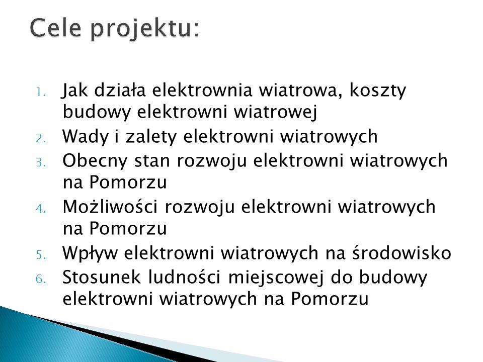 1.Jak działa elektrownia wiatrowa, koszty budowy elektrowni wiatrowej 2.