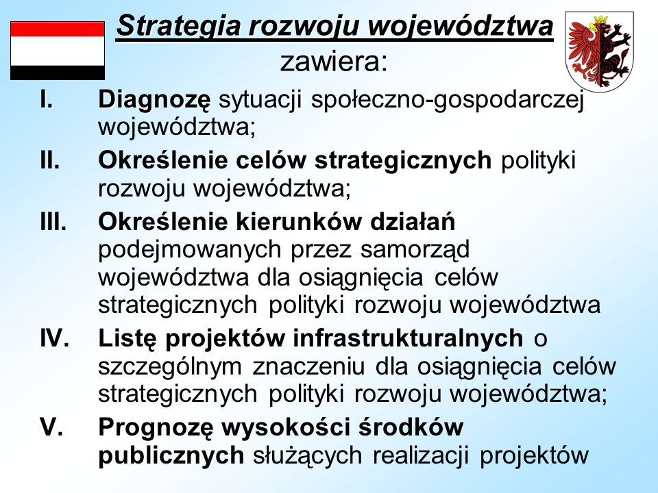 Strategia rozwoju województwa Strategia rozwoju województwa zawiera: I.Diagnozę I.Diagnozę sytuacji społeczno-gospodarczej województwa; II.Określenie