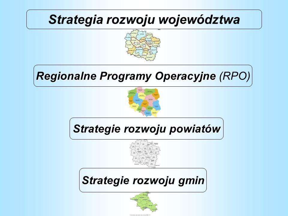 Strategia rozwoju województwa Regionalne Programy Operacyjne Regionalne Programy Operacyjne (RPO) Strategie rozwoju powiatów Strategie rozwoju gmin