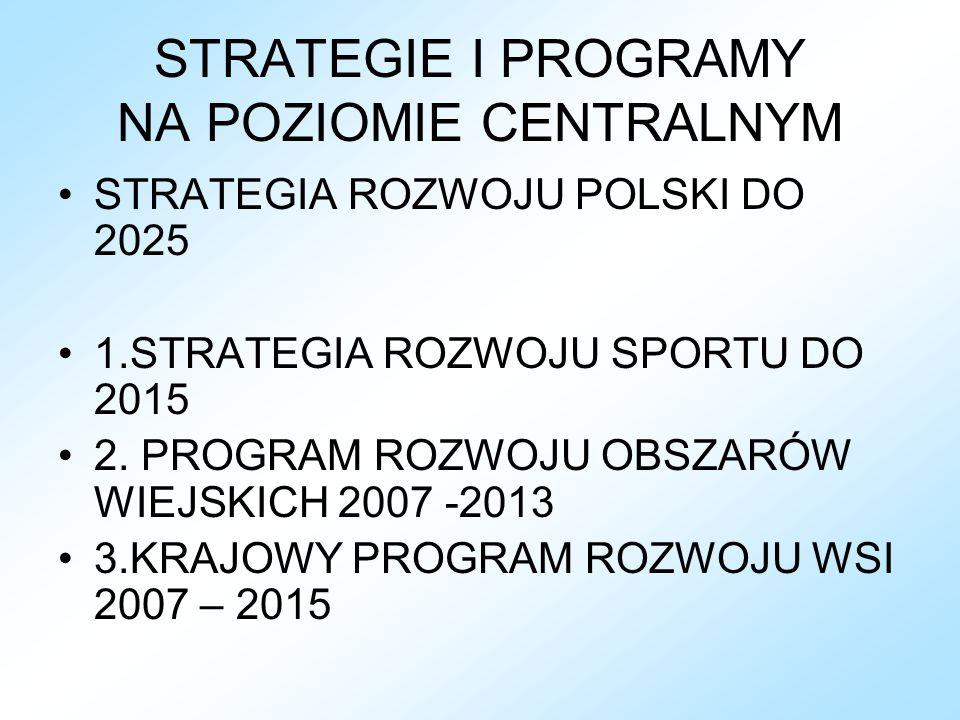 STRATEGIE I PROGRAMY NA POZIOMIE CENTRALNYM STRATEGIA ROZWOJU POLSKI DO 2025 1.STRATEGIA ROZWOJU SPORTU DO 2015 2. PROGRAM ROZWOJU OBSZARÓW WIEJSKICH