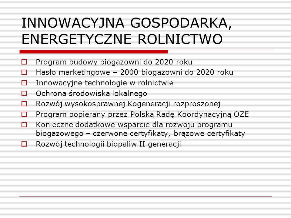 INNOWACYJNA GOSPODARKA, ENERGETYCZNE ROLNICTWO  Program budowy biogazowni do 2020 roku  Hasło marketingowe – 2000 biogazowni do 2020 roku  Innowacyjne technologie w rolnictwie  Ochrona środowiska lokalnego  Rozwój wysokosprawnej Kogeneracji rozproszonej  Program popierany przez Polską Radę Koordynacyjną OZE  Konieczne dodatkowe wsparcie dla rozwoju programu biogazowego – czerwone certyfikaty, brązowe certyfikaty  Rozwój technologii biopaliw II generacji
