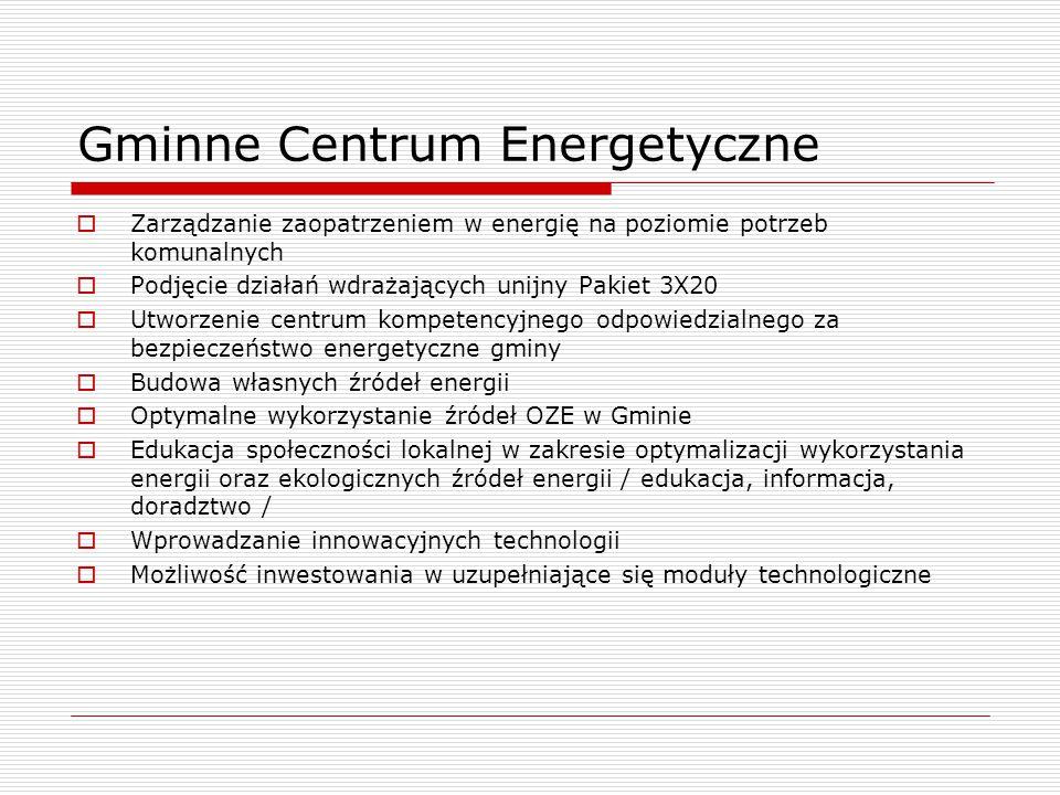 Gminne Centrum Energetyczne  Zarządzanie zaopatrzeniem w energię na poziomie potrzeb komunalnych  Podjęcie działań wdrażających unijny Pakiet 3X20  Utworzenie centrum kompetencyjnego odpowiedzialnego za bezpieczeństwo energetyczne gminy  Budowa własnych źródeł energii  Optymalne wykorzystanie źródeł OZE w Gminie  Edukacja społeczności lokalnej w zakresie optymalizacji wykorzystania energii oraz ekologicznych źródeł energii / edukacja, informacja, doradztwo /  Wprowadzanie innowacyjnych technologii  Możliwość inwestowania w uzupełniające się moduły technologiczne