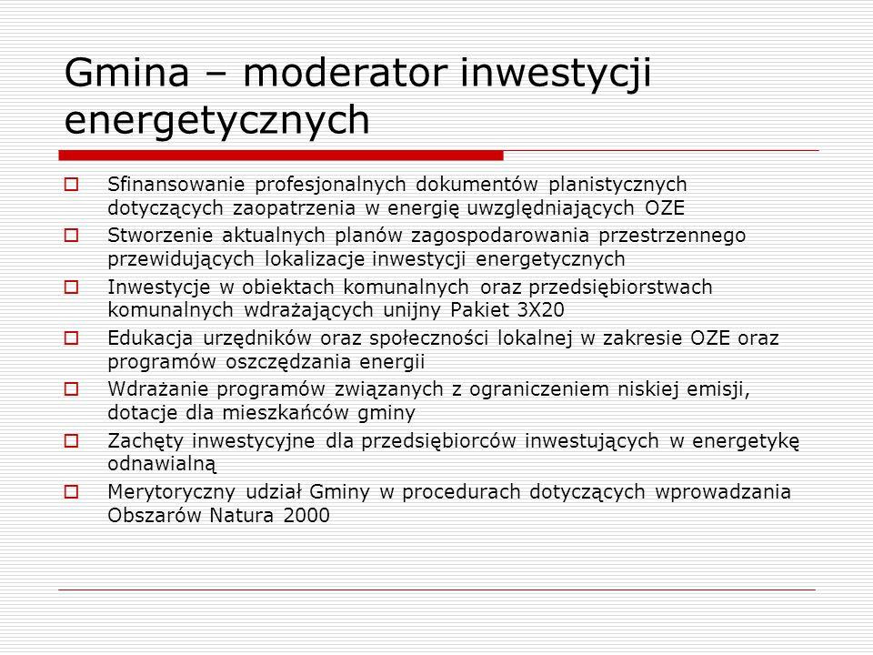 Gmina – moderator inwestycji energetycznych  Sfinansowanie profesjonalnych dokumentów planistycznych dotyczących zaopatrzenia w energię uwzględniając