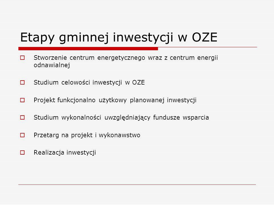 Etapy gminnej inwestycji w OZE  Stworzenie centrum energetycznego wraz z centrum energii odnawialnej  Studium celowości inwestycji w OZE  Projekt f